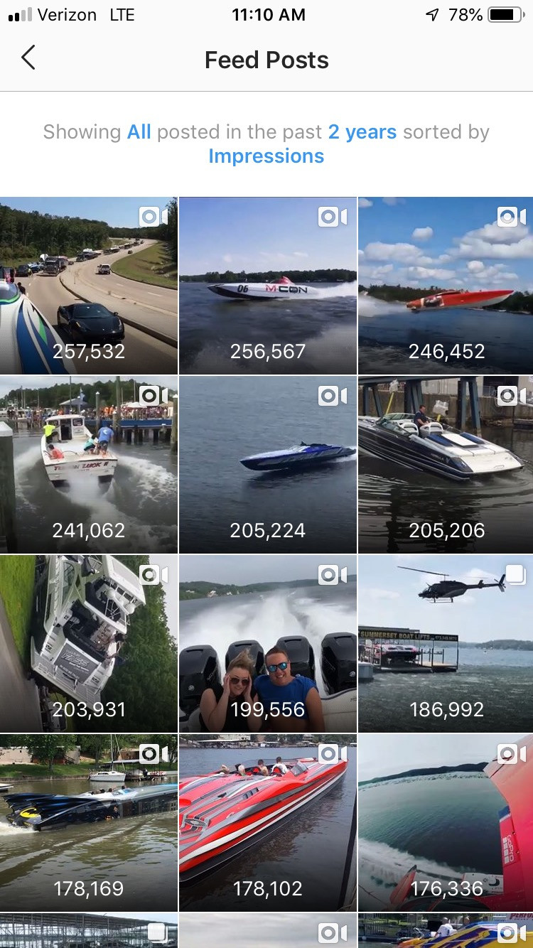 LOZ Boats Recent Posts Reach