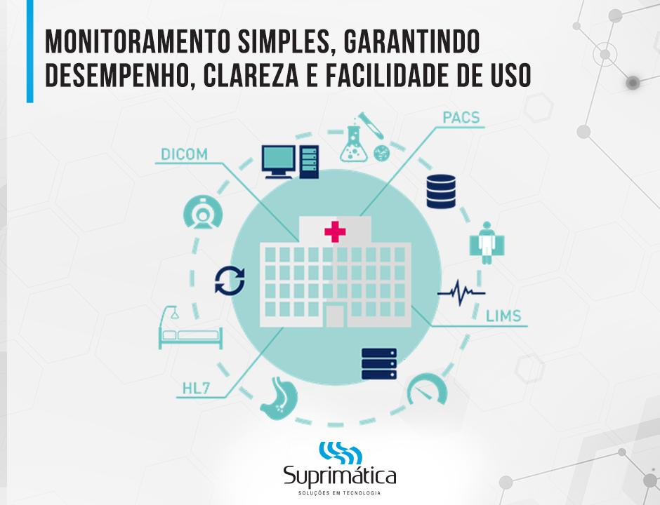 prtg, monitoramento de sistemas médicos, suprimática, suprimática bauru, solucoes em tecnologia