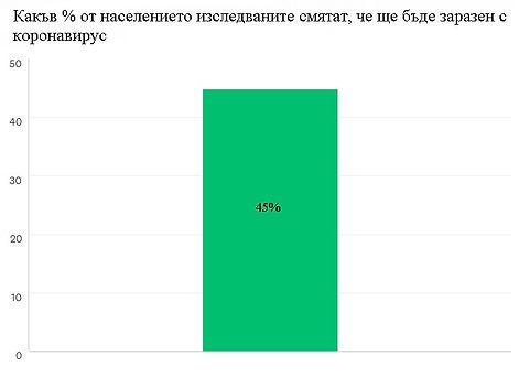 procent_na_zaraza.jpg