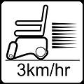 4 speed平路時速.png