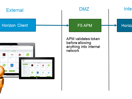VMware Identity Manager 3.2