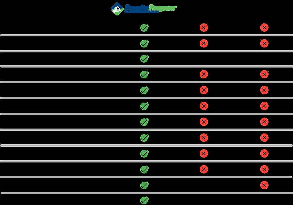 Main Comparison Grid File@4x.png