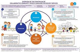 2021-01-12 Scheme of the collaborative c