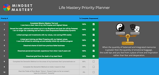 Mindet Mastery Priority Planner.png
