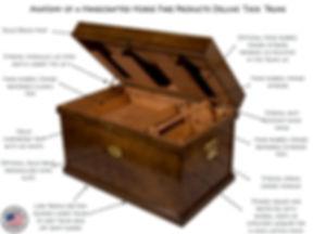 Anatomy of HFP Deluxe Trunk.jpg