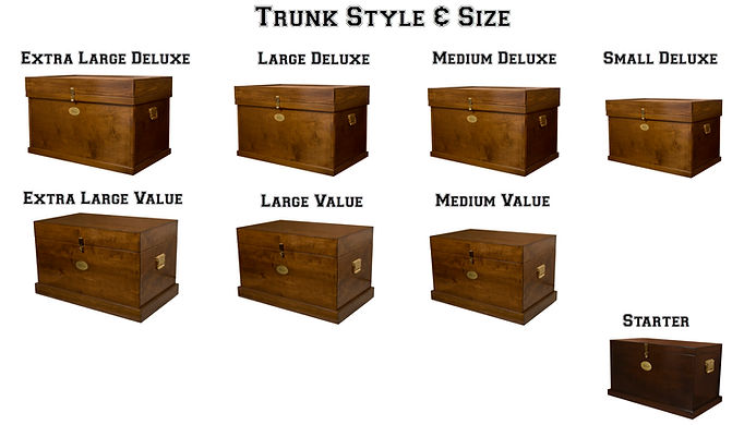 Trunk Sizes.jpg