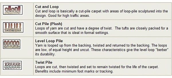 Most Common type Of Carpet.jpg