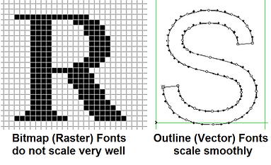 Bitmap-Outline Fonts.png