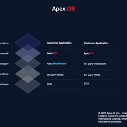 Stackgrpahic- Apex.OS.jpeg