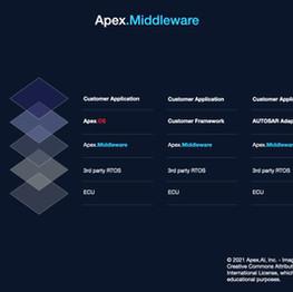 Stackgrpahic- Apex.Middleware.jpeg