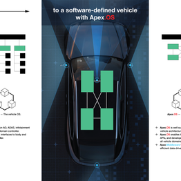 From hardware-defined to software-define