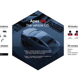 Apex.OS-The vehicle OS