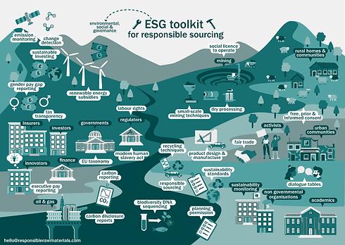 ESG infographic v2.png
