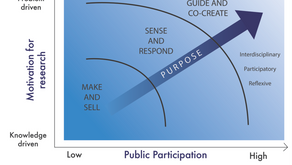 Iain Stewart – Selling the Planet: communicating with purpose
