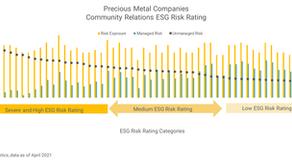 Dana Sasarean - Community Relations in Mining: ESG Risk Rating