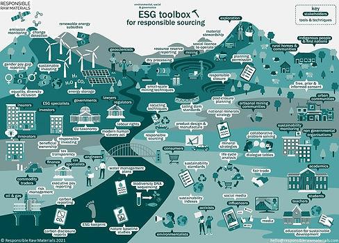 ESG INFOGRAPHIC.jpg