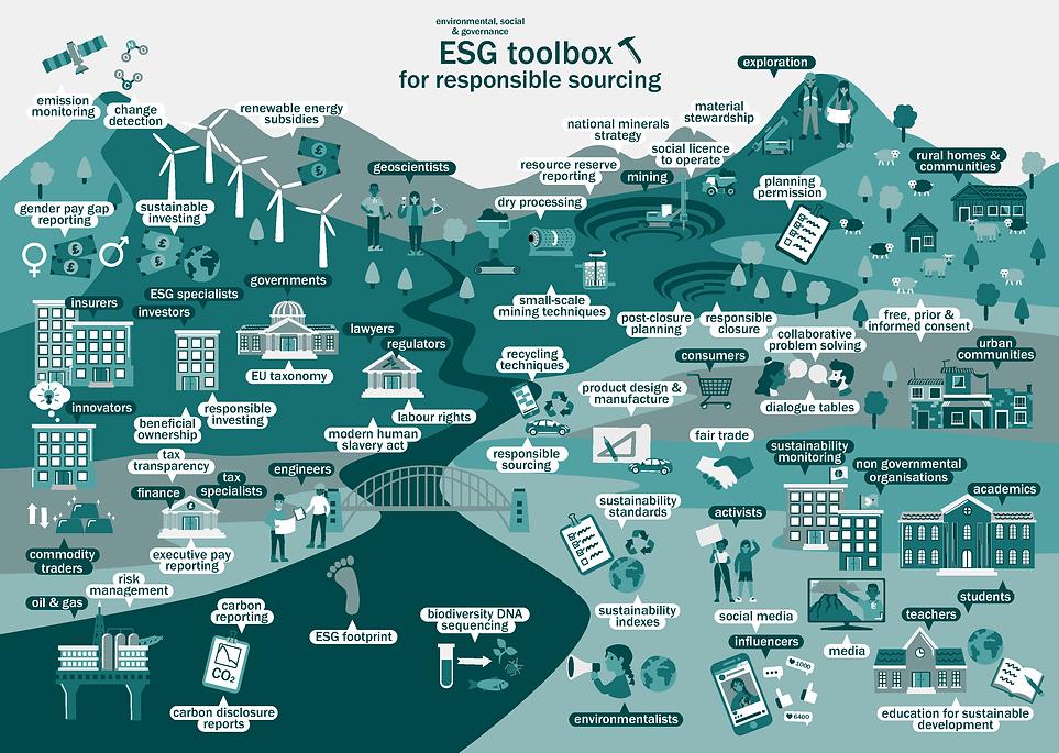 ESG infographic v4.png
