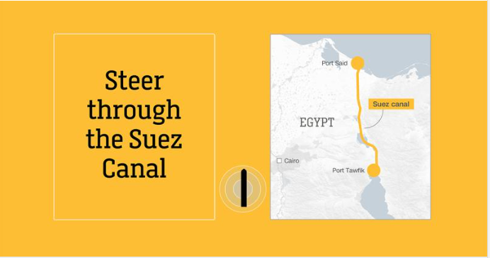 Interactive Site That Allows a Layman to Simulate Steering the Ever Given Through The Suez Canal
