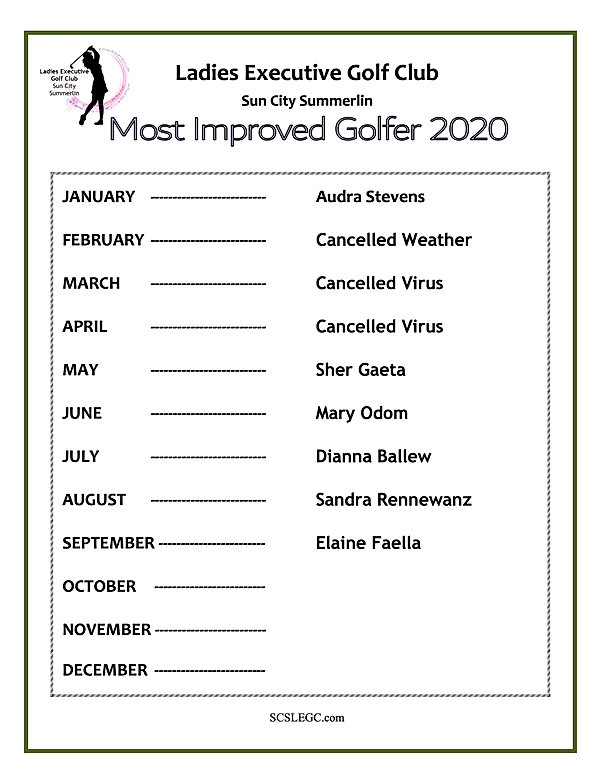 Monthly Improved Golfer 2020.jpg