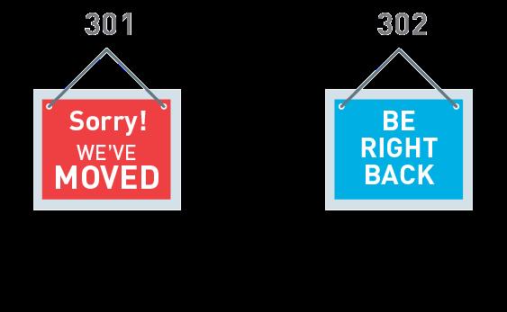 301Redirect vs 302 Redirect