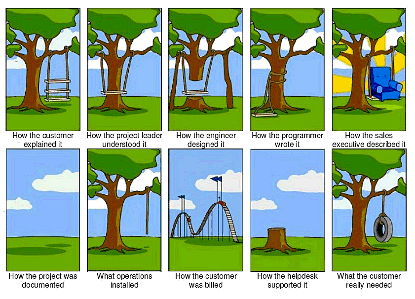 The Project Management Tree Swing Cartoon