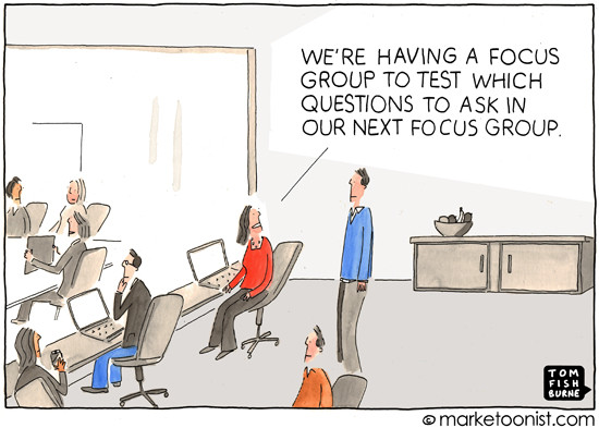 Focus Group in Market Research