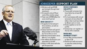 JobKeeper new Employer Rights