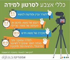 כללי אצבע לסרטון למידה.png