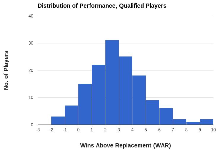 qualifiedplayers