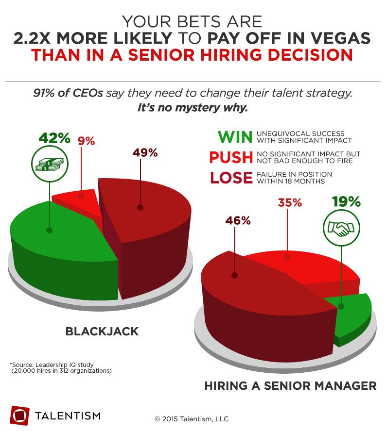 infographic-vegas