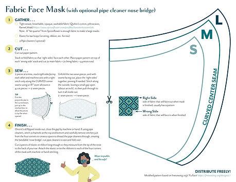 BanisterAdvisors-PPE-FaceMask-Instructio