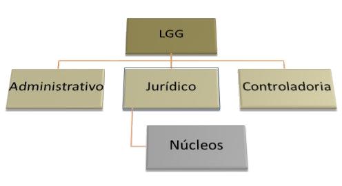 visao-gerencial-integrada.png