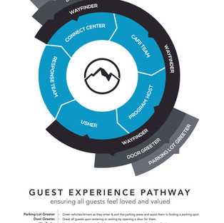 Zeb Greenfield: Excellent Experiences for the Experience Generation