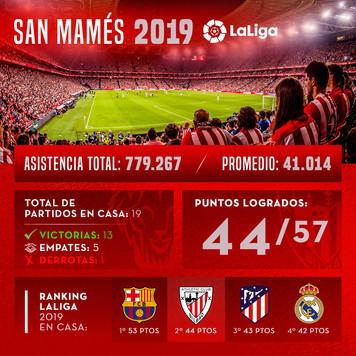 San Mamés 2019