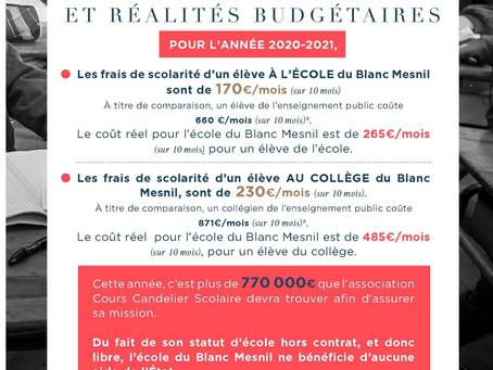 Réalités budgétaires