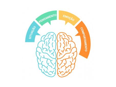 O que é e como funciona a Terapia Cognitivo-Comportamental?