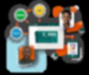 Payment Platform Zambia