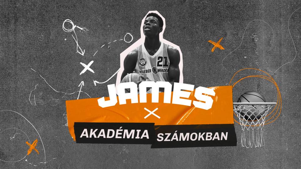 James X Akadémia