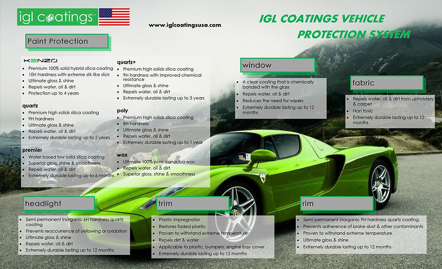 IGL Coatings