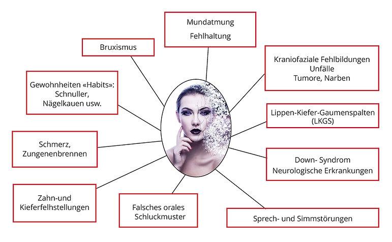 usages allemand.jpg