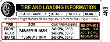 Tire pressure information guide