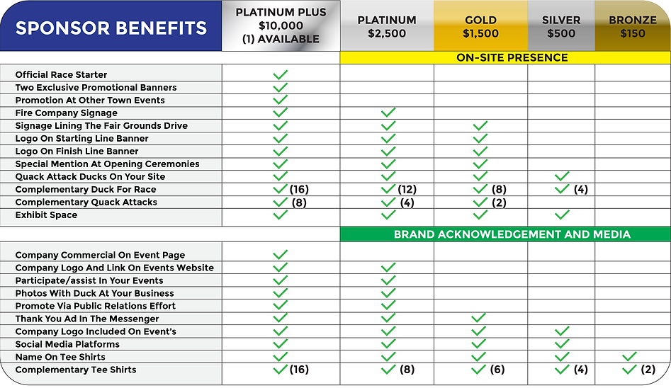 MTA Duck Race Sponsors Benefits 1920 x 1080 H DIGITAL Asset 7_1.png