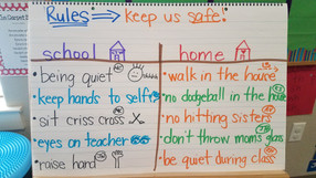 How to Easily Teach the Rules and Authority Figures