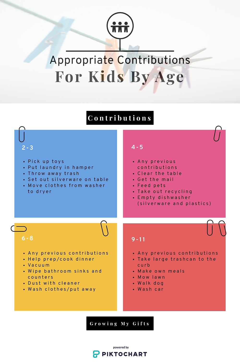 chore-chart-for-kids-by-age