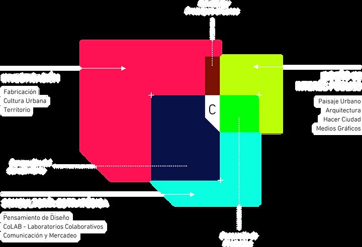Oficiocolectivo - Ecología de ideas