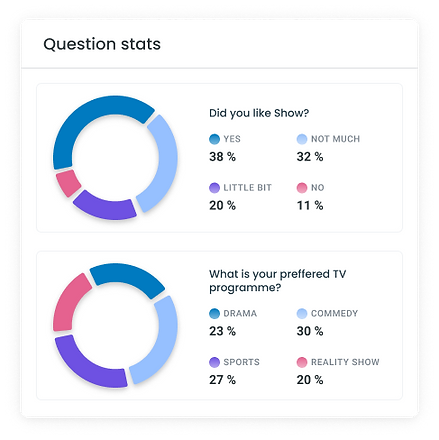 Question stats (1).png