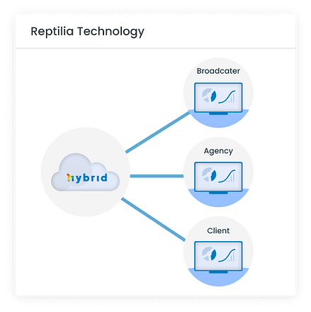 Reptilia Technology (1).png