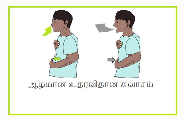 TA- Lesson 3 How to take deep breaths.PN