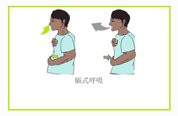 ZH- Lesson 3 How to take deep breaths.PN