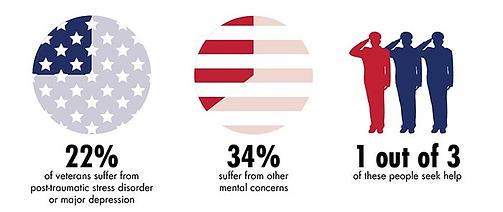 Depression-stats.png